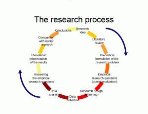 Case Study Writing: Tips from 3 Academics - EssayTowncom